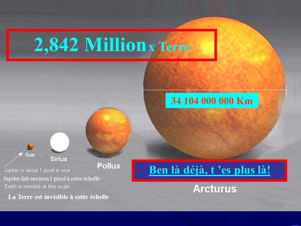 Jupiter fait environ 1 pixel à cette échelle 34 104 000 000 Km 2,842 Million x Terre Ben là déjà, t es plus là! La Terre est invisible à cette échelle