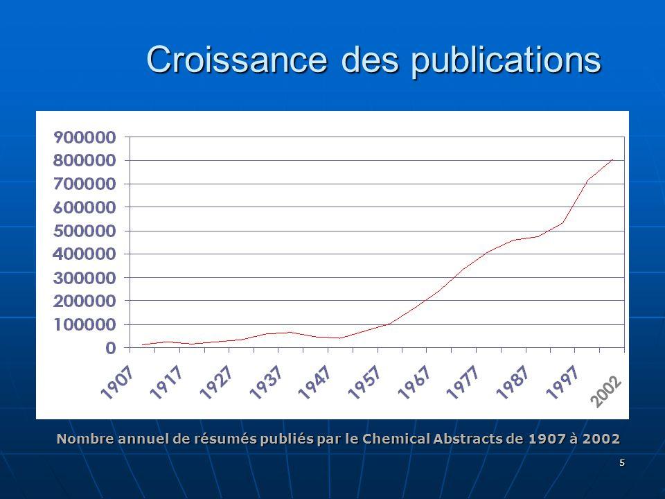 5 Croissance des publications Nombre annuel de résumés publiés par le Chemical Abstracts de 1907 à 2002 2002