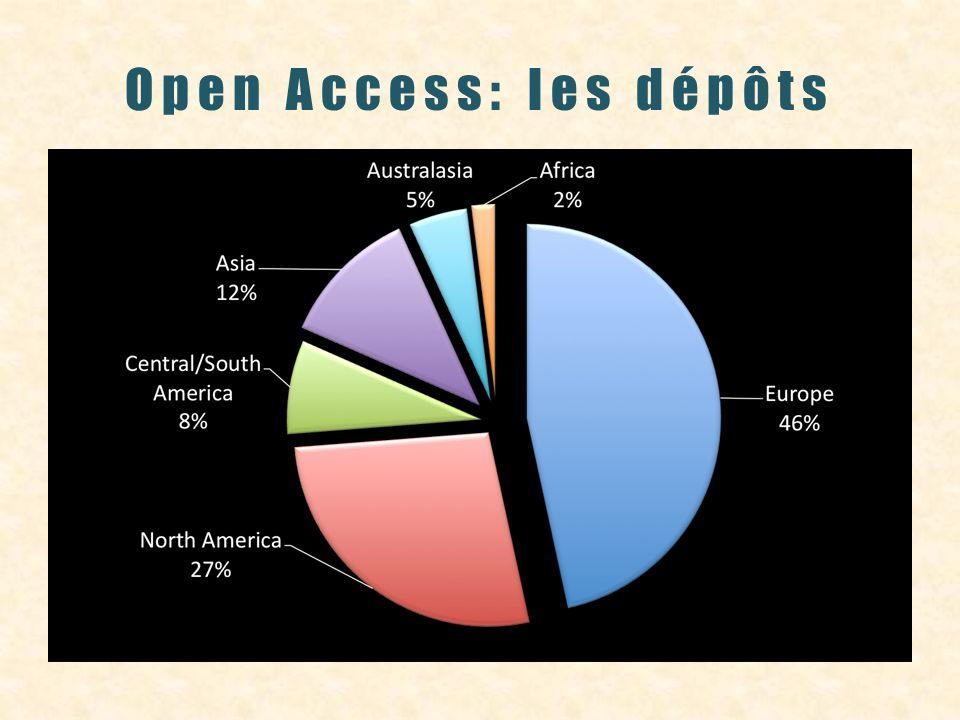 Open Access: les dépôts