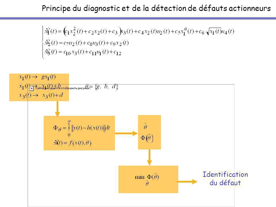 Principe du diagnostic et de la détection de défauts actionneurs Identification du défaut