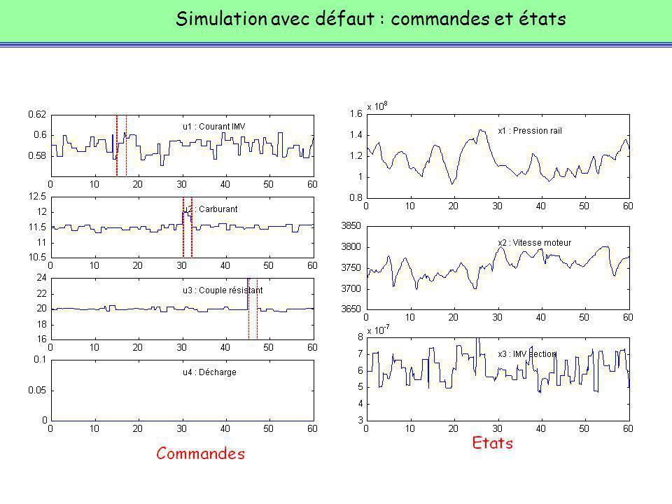 Simulation avec défaut : commandes et états
