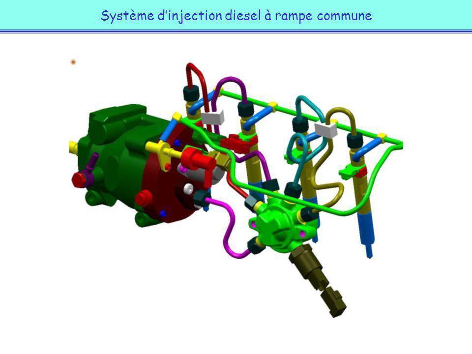 Système dinjection diesel à rampe commune