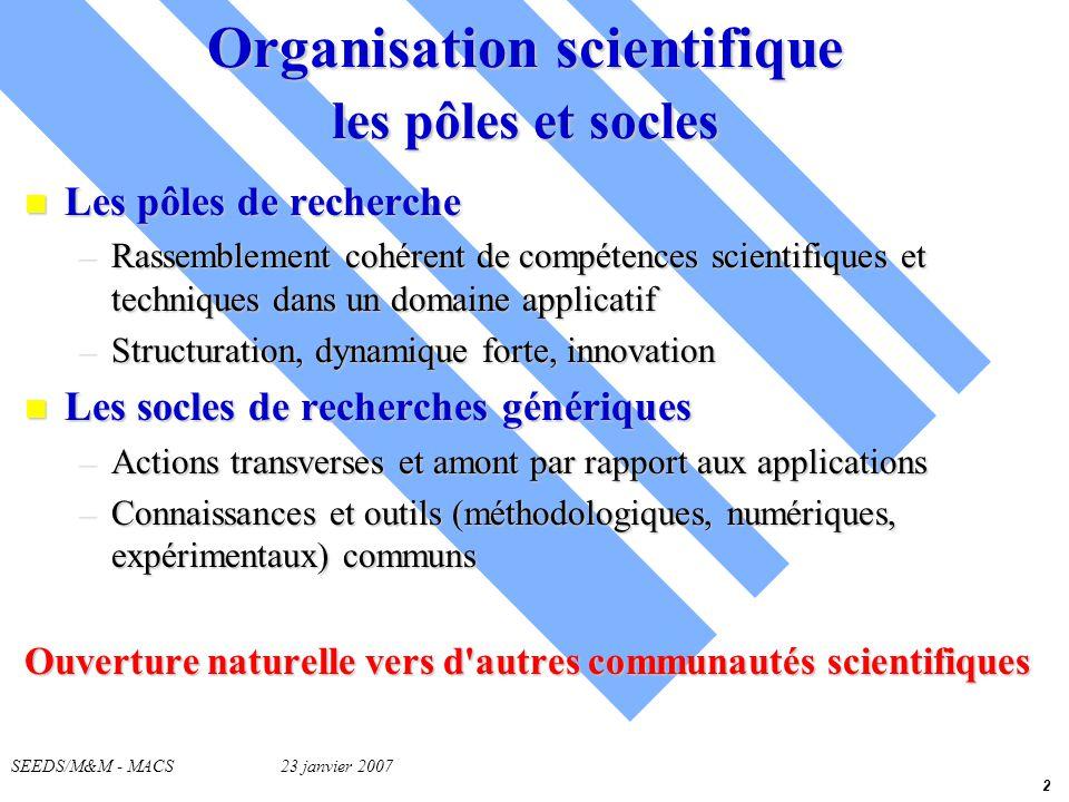 3 SEEDS/M&M - MACS 23 janvier 2007 Socle « Méthodes et Méthodologies » C.