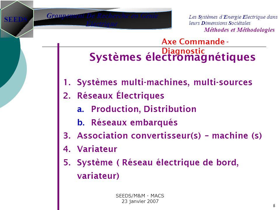 5 SEEDS/M&M - MACS 23 janvier 2007 Systèmes électromagnétiques Groupement De Recherche en Génie Électrique SEEDS Les S ystèmes d E nergie E lectrique