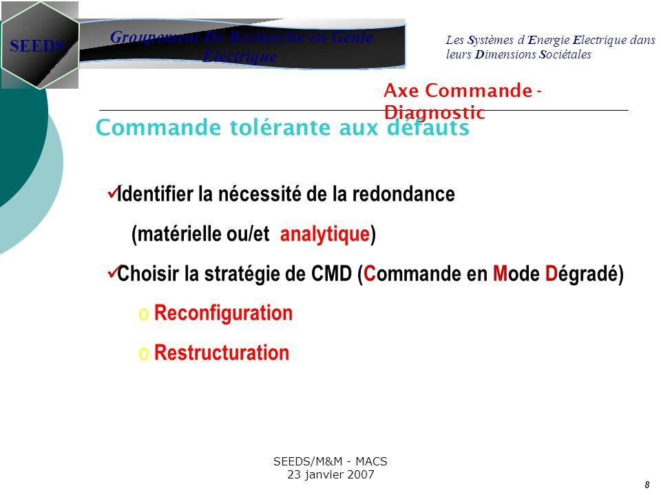 8 SEEDS/M&M - MACS 23 janvier 2007 Identifier la nécessité de la redondance (matérielle ou/et analytique) Choisir la stratégie de CMD (Commande en Mod