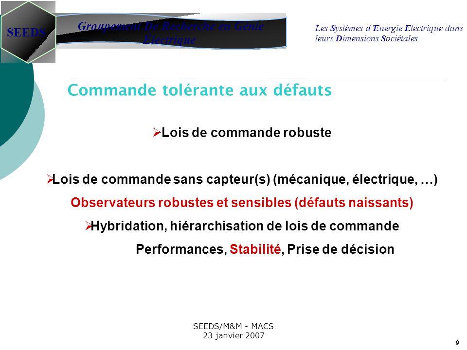 10 SEEDS/M&M - MACS 23 janvier 2007 Groupement De Recherche en Génie Électrique SEEDS Les S ystèmes d E nergie E lectrique dans leurs D imensions S ociétales Méthodes et Méthodologies Équipements Commande ou Diagnostic Inter GDR CE2, ex GDR ME2MS Ampere – Lyon Crea – Amiens IRCCyN – Nantes G2E lab – Grenoble Greah – Havre Green – Nancy Laplace – Toulouse Lgep/SPEE Labs – Paris