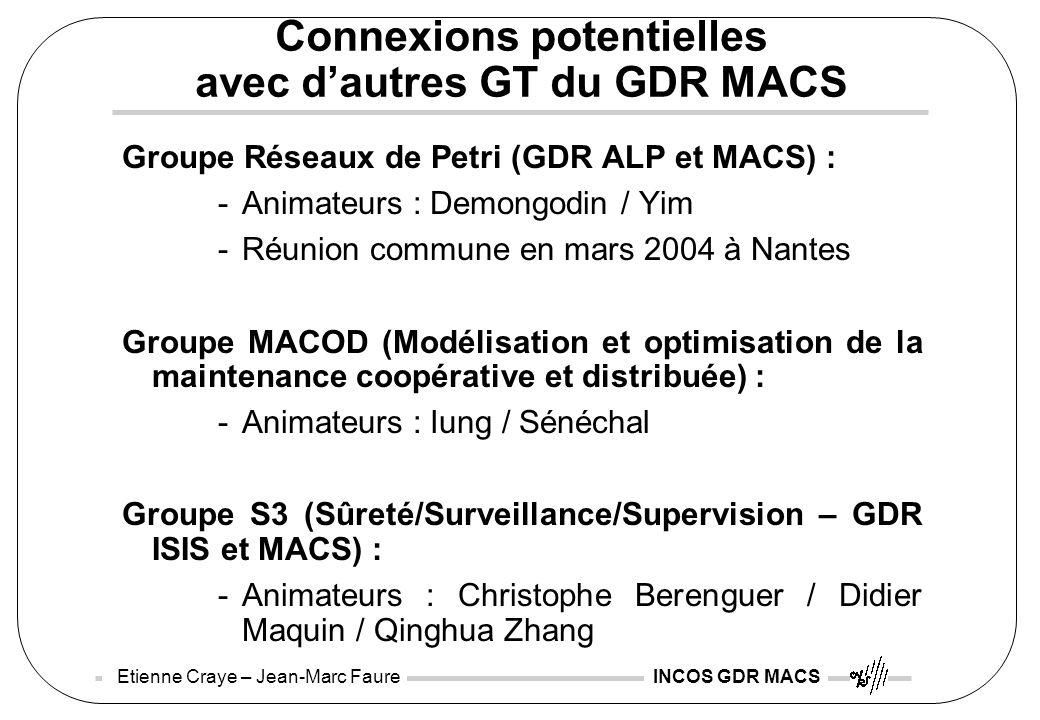 Etienne Craye – Jean-Marc Faure INCOS GDR MACS Connexions potentielles avec dautres GT du GDR MACS Groupe Réseaux de Petri (GDR ALP et MACS) : -Animat