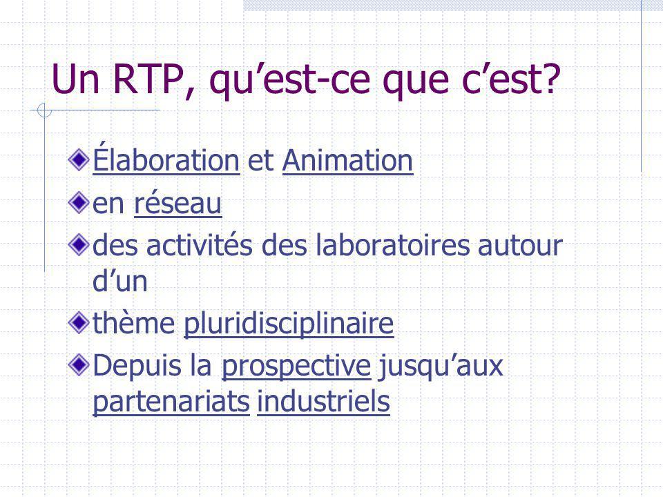 Un RTP, quest-ce que cest? Élaboration et Animation en réseau des activités des laboratoires autour dun thème pluridisciplinaire Depuis la prospective