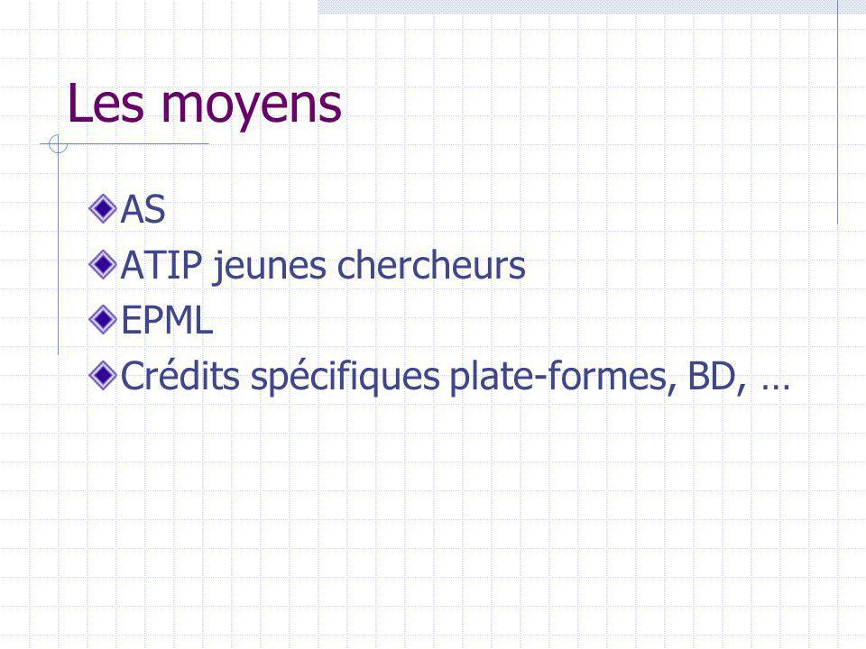 Les moyens AS ATIP jeunes chercheurs EPML Crédits spécifiques plate-formes, BD, …