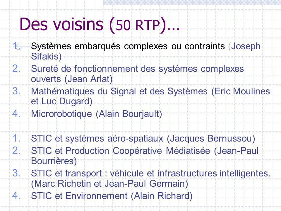 Des voisins ( 50 RTP )… 1. Systèmes embarqués complexes ou contraints (Joseph Sifakis) 2. Sureté de fonctionnement des systèmes complexes ouverts (Jea