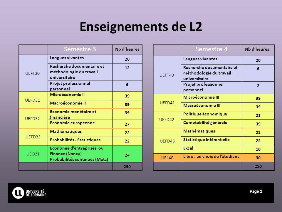 Page Enseignements de L2 Semestre 3 Nb dheures UEFT30 Langues vivantes 20 Recherche documentaire et méthodologie du travail universitaire 12 Projet pr