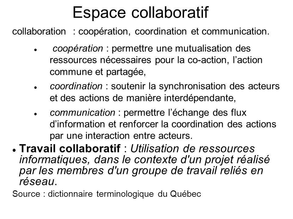 Espace collaboratif collaboration : coopération, coordination et communication. coopération : permettre une mutualisation des ressources nécessaires p