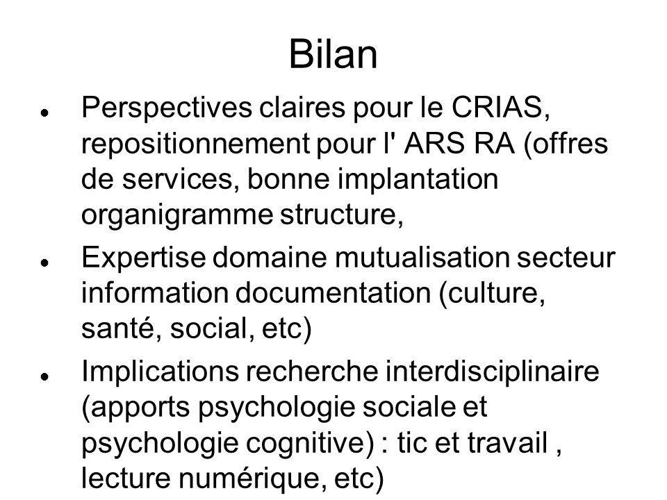 Bilan Perspectives claires pour le CRIAS, repositionnement pour l' ARS RA (offres de services, bonne implantation organigramme structure, Expertise do