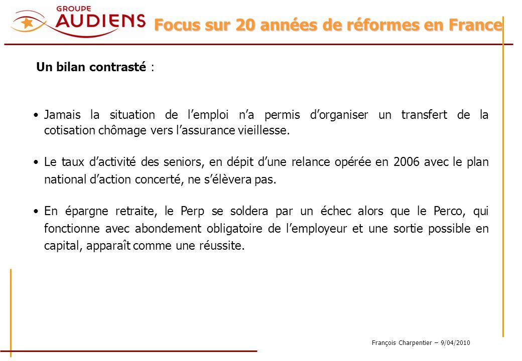 François Charpentier – 9/04/2010 Un bilan contrasté : Jamais la situation de lemploi na permis dorganiser un transfert de la cotisation chômage vers lassurance vieillesse.
