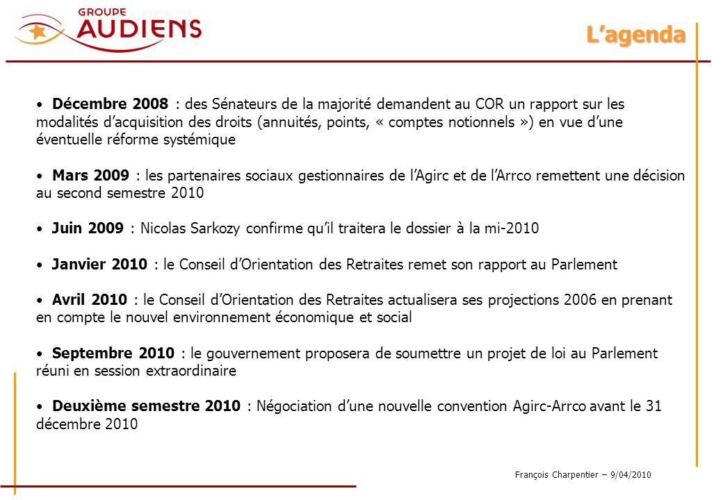 François Charpentier – 9/04/2010 Décembre 2008 : des Sénateurs de la majorité demandent au COR un rapport sur les modalités dacquisition des droits (annuités, points, « comptes notionnels ») en vue dune éventuelle réforme systémique Mars 2009 : les partenaires sociaux gestionnaires de lAgirc et de lArrco remettent une décision au second semestre 2010 Juin 2009 : Nicolas Sarkozy confirme quil traitera le dossier à la mi-2010 Janvier 2010 : le Conseil dOrientation des Retraites remet son rapport au Parlement Avril 2010 : le Conseil dOrientation des Retraites actualisera ses projections 2006 en prenant en compte le nouvel environnement économique et social Septembre 2010 : le gouvernement proposera de soumettre un projet de loi au Parlement réuni en session extraordinaire Deuxième semestre 2010 : Négociation dune nouvelle convention Agirc-Arrco avant le 31 décembre 2010 Lagenda