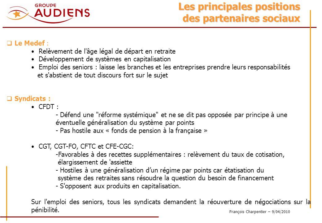 François Charpentier – 9/04/2010 Le Medef : Relèvement de l âge légal de départ en retraite Développement de systèmes en capitalisation Emploi des seniors : laisse les branches et les entreprises prendre leurs responsabilités et s abstient de tout discours fort sur le sujet Syndicats : CFDT : - Défend une réforme systémique et ne se dit pas opposée par principe à une éventuelle généralisation du système par points - Pas hostile aux « fonds de pension à la française » CGT, CGT-FO, CFTC et CFE-CGC: -Favorables à des recettes supplémentaires : relèvement du taux de cotisation, élargissement de assiette - Hostiles à une généralisation dun régime par points car étatisation du système des retraites sans résoudre la question du besoin de financement - S opposent aux produits en capitalisation.