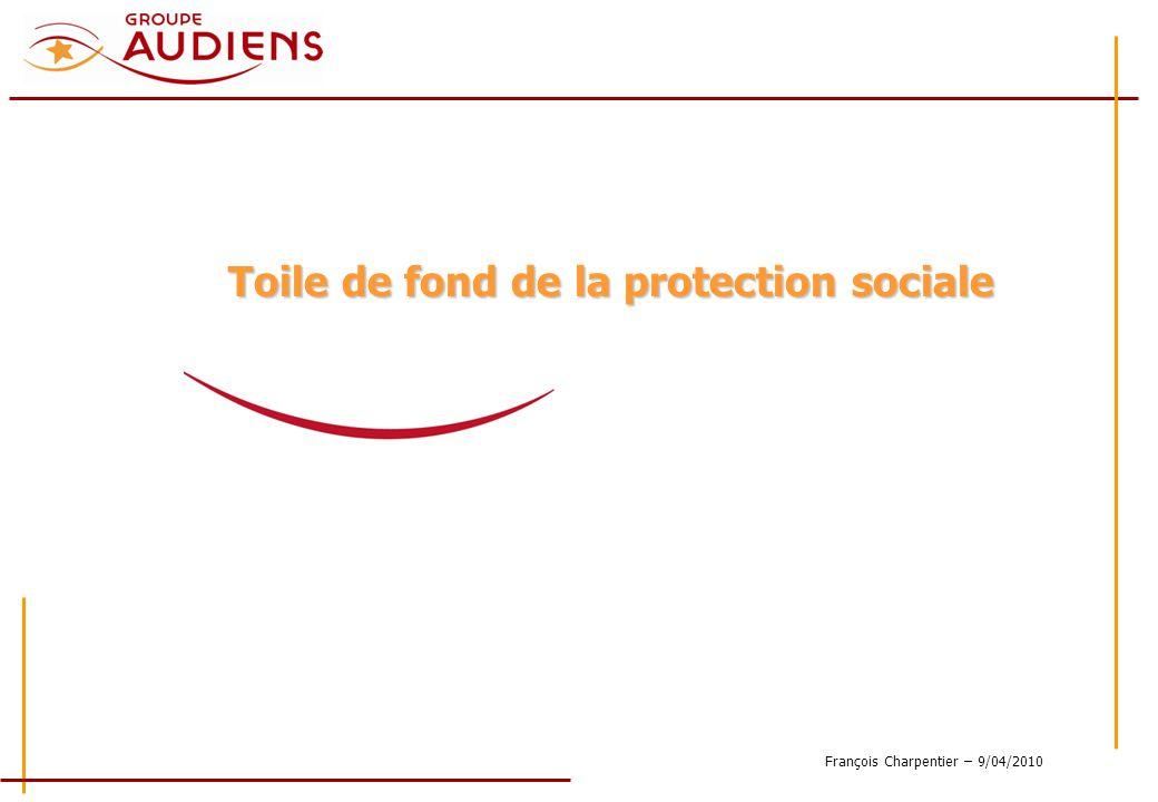 François Charpentier – 9/04/2010 Toile de fond de la protection sociale