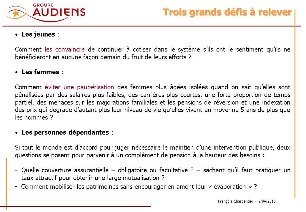 François Charpentier – 9/04/2010 Les jeunes : Comment les convaincre de continuer à cotiser dans le système sils ont le sentiment quils ne bénéficieront en aucune façon demain du fruit de leurs efforts .