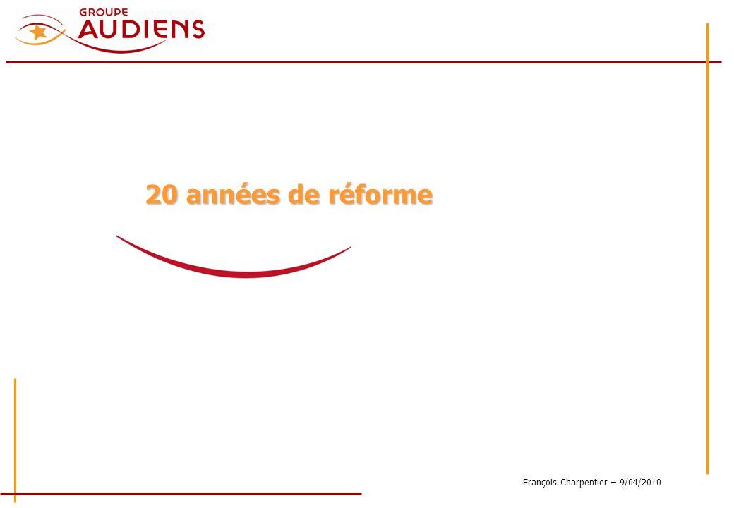 François Charpentier – 9/04/2010 20 années de réforme