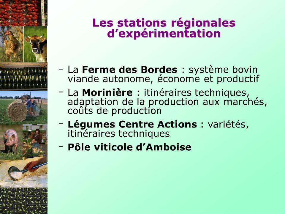 Les stations régionales dexpérimentation La Ferme des Bordes : système bovin viande autonome, économe et productif La Morinière : itinéraires techniqu