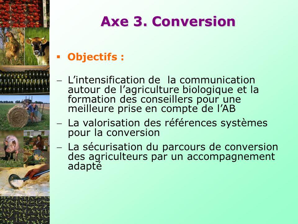 Axe 3. Conversion Objectifs : Lintensification de la communication autour de lagriculture biologique et la formation des conseillers pour une meilleur