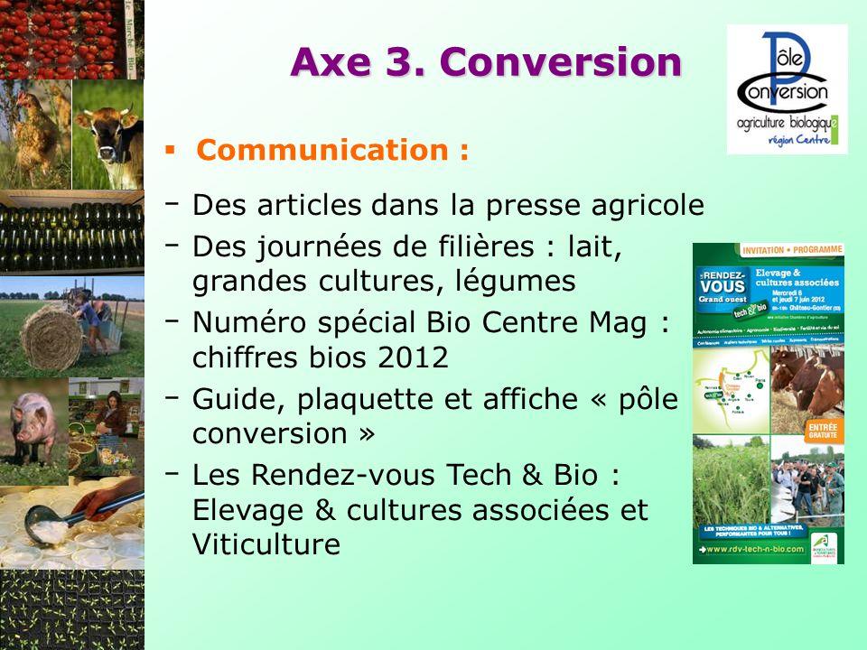 Axe 3. Conversion Des articles dans la presse agricole Des journées de filières : lait, grandes cultures, légumes Numéro spécial Bio Centre Mag : chif