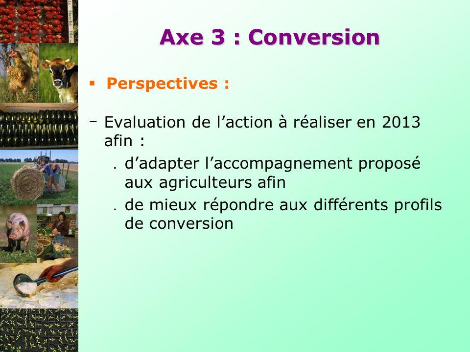 Axe 3 : Conversion Evaluation de laction à réaliser en 2013 afin :. dadapter laccompagnement proposé aux agriculteurs afin. de mieux répondre aux diff