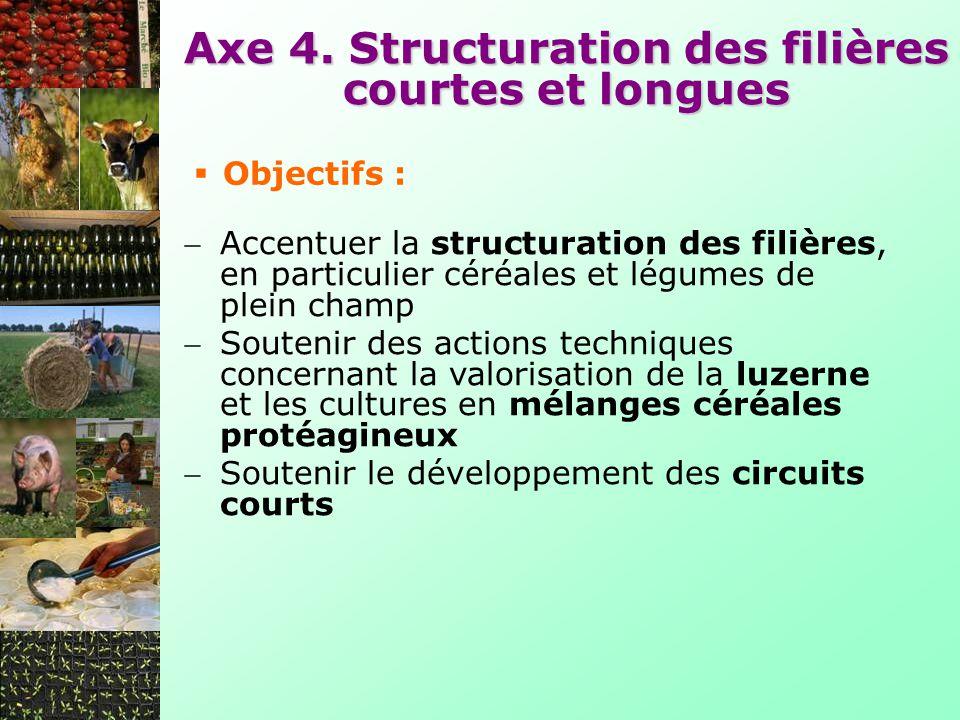 Axe 4. Structuration des filières courtes et longues Accentuer la structuration des filières, en particulier céréales et légumes de plein champ Souten