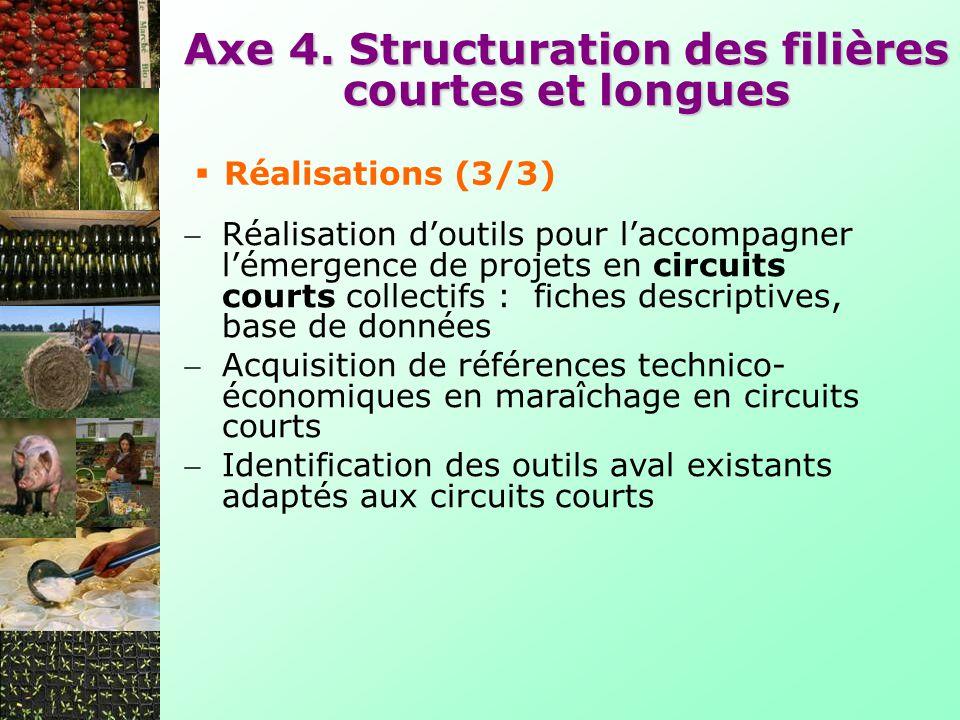 Axe 4. Structuration des filières courtes et longues Réalisation doutils pour laccompagner lémergence de projets en circuits courts collectifs : fiche