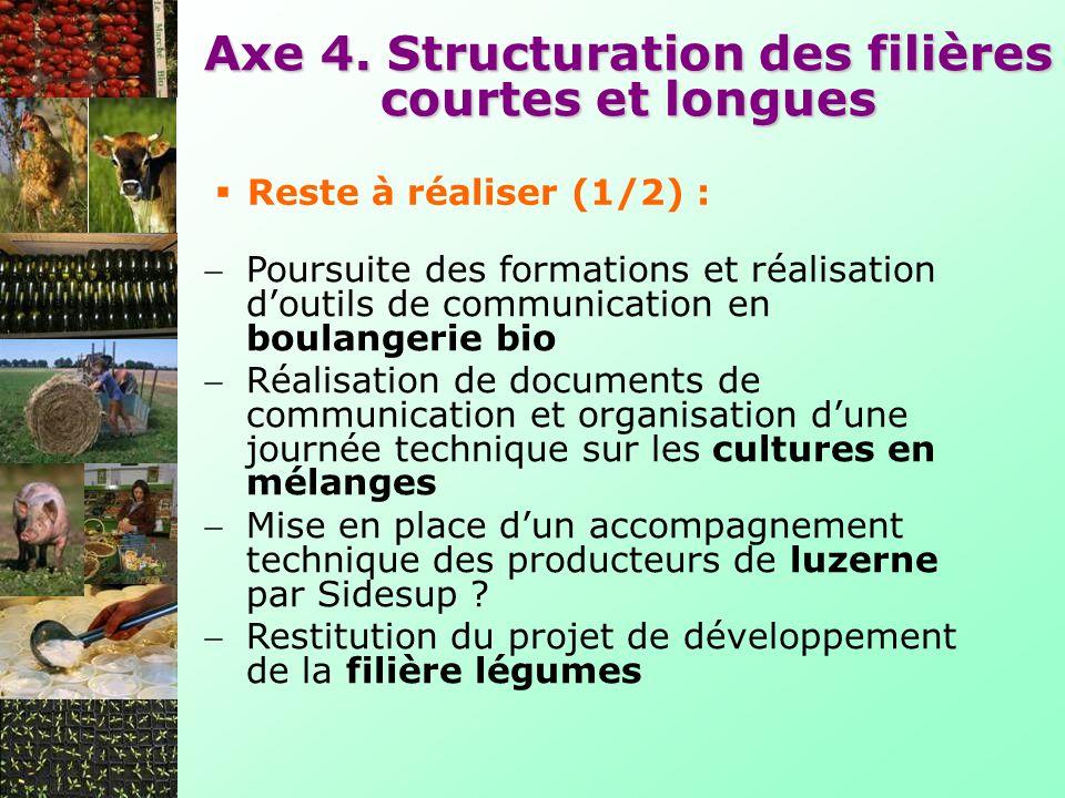 Axe 4. Structuration des filières courtes et longues Poursuite des formations et réalisation doutils de communication en boulangerie bio Réalisation d