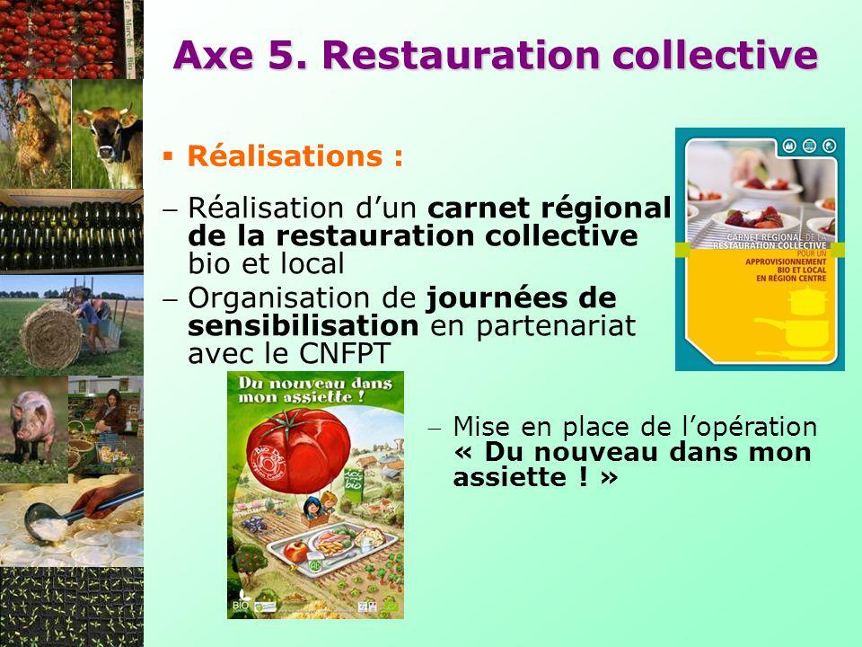Axe 5. Restauration collective Réalisations : Réalisation dun carnet régional de la restauration collective bio et local Organisation de journées de s