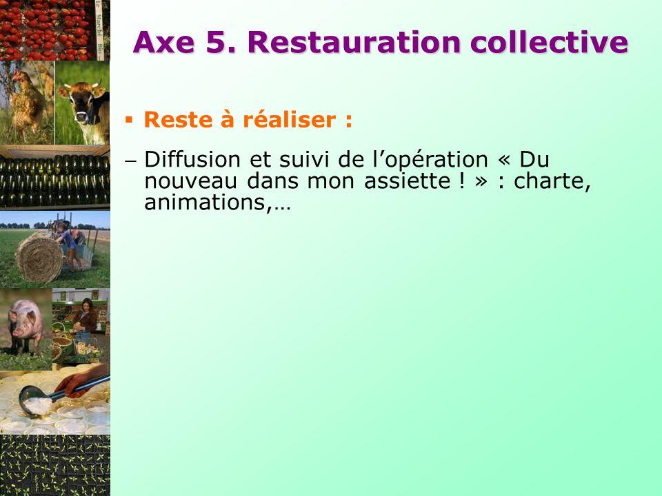 Axe 5. Restauration collective Reste à réaliser : Diffusion et suivi de lopération « Du nouveau dans mon assiette ! » : charte, animations,…