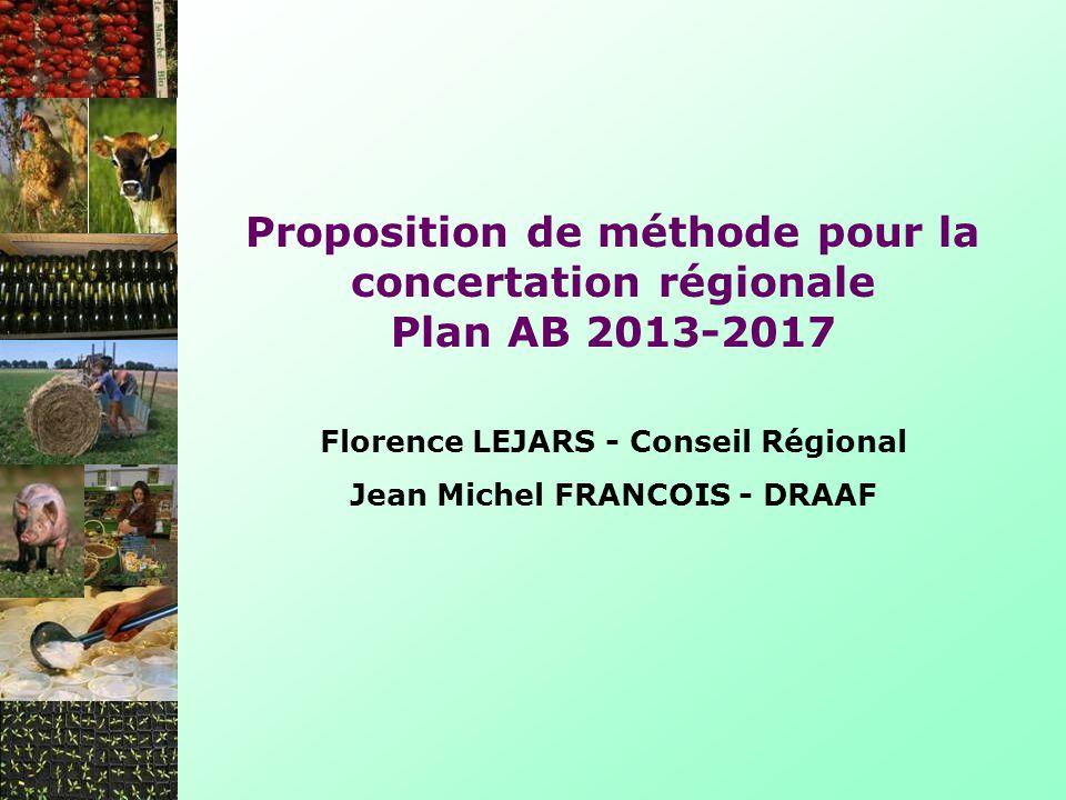 Proposition de méthode pour la concertation régionale Plan AB 2013-2017 Florence LEJARS - Conseil Régional Jean Michel FRANCOIS - DRAAF