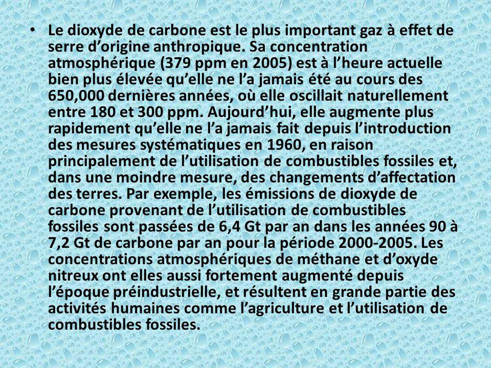 Le dioxyde de carbone est le plus important gaz à effet de serre dorigine anthropique. Sa concentration atmosphérique (379 ppm en 2005) est à lheure a
