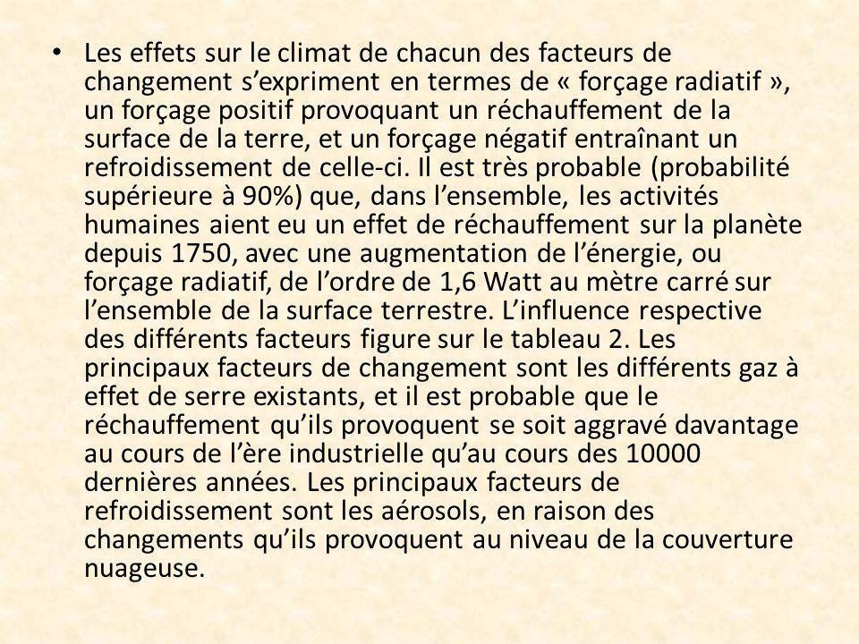 Les effets sur le climat de chacun des facteurs de changement sexpriment en termes de « forçage radiatif », un forçage positif provoquant un réchauffe