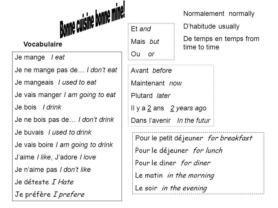 Vocabulaire Je mange I eat Je ne mange pas de… I dont eat Je mangeais I used to eat Je vais manger I am going to eat Je bois I drink Je ne bois pas de