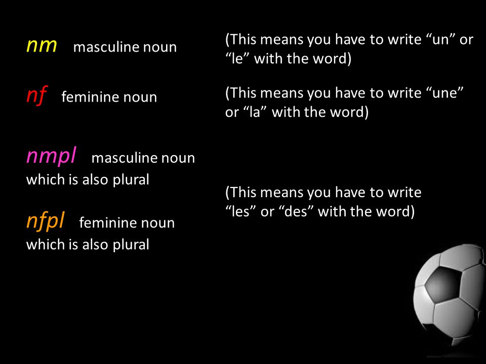 nm = masculine noun nf = feminine noun (This means you have to write un or le with the word) (This means you have to write une or la with the word) nm