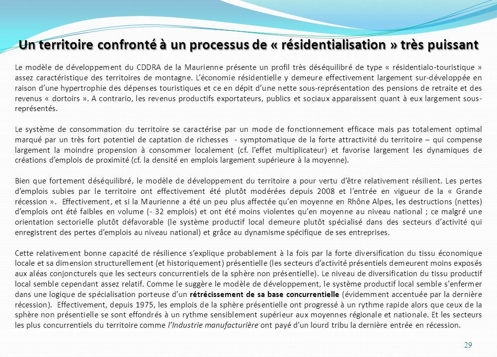 Un territoire confronté à un processus de « résidentialisation » très puissant Le modèle de développement du CDDRA de la Maurienne présente un profil très déséquilibré de type « résidentialo-touristique » assez caractéristique des territoires de montagne.