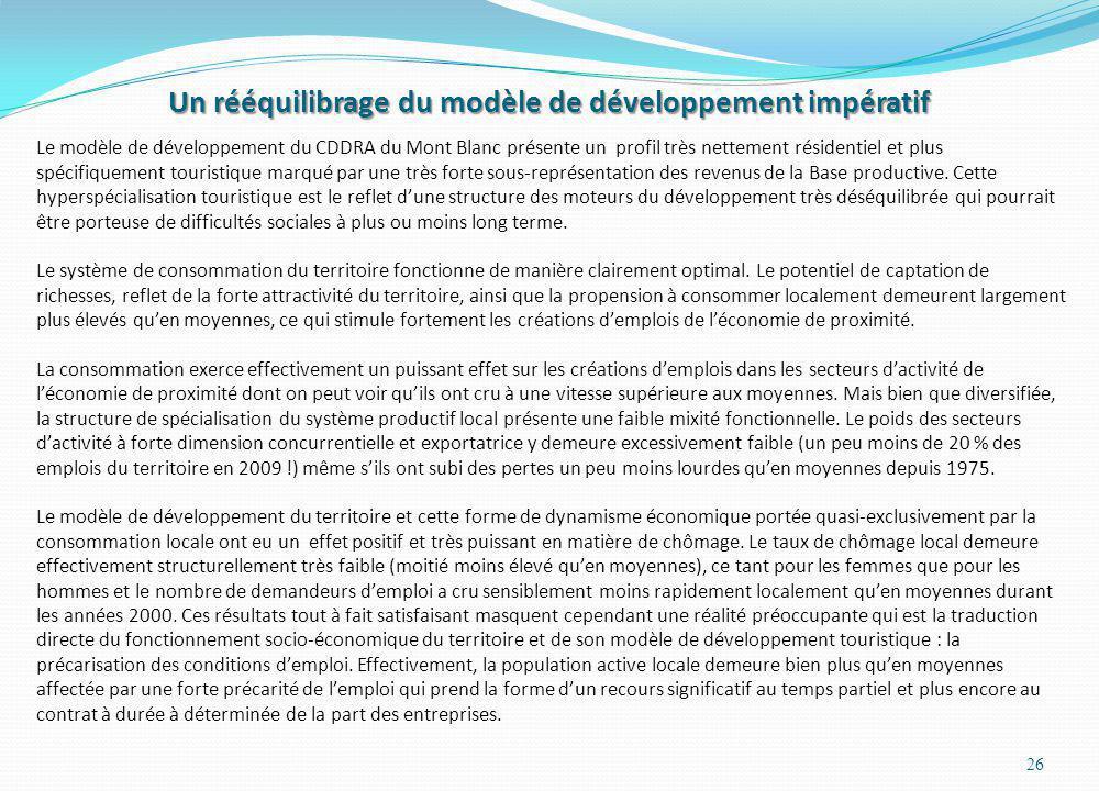 Un rééquilibrage du modèle de développement impératif Le modèle de développement du CDDRA du Mont Blanc présente un profil très nettement résidentiel