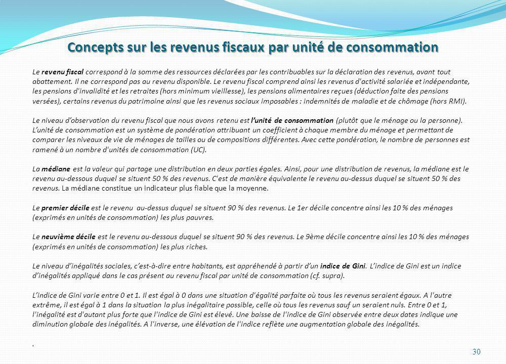 Concepts sur les revenus fiscaux par unité de consommation Le revenu fiscal correspond à la somme des ressources déclarées par les contribuables sur l