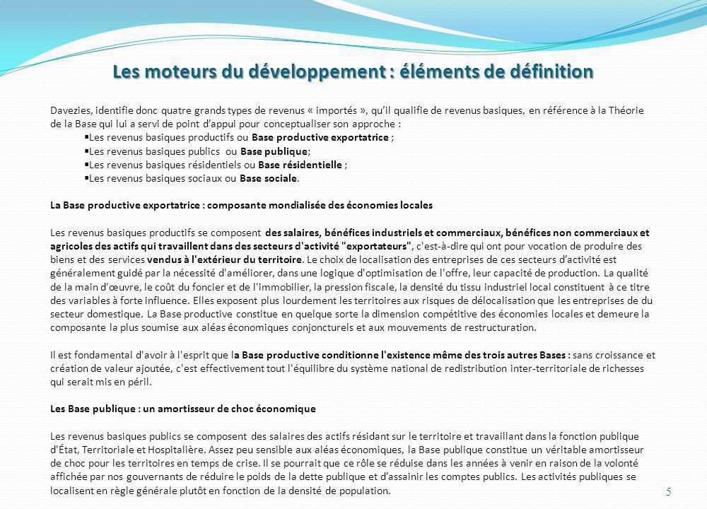 Un rééquilibrage du modèle de développement impératif Le modèle de développement du CDDRA du Mont Blanc présente un profil très nettement résidentiel et plus spécifiquement touristique marqué par une très forte sous-représentation des revenus de la Base productive.