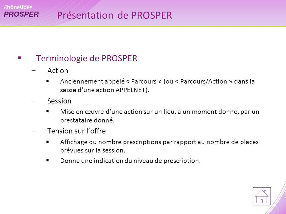 Présentation de PROSPER Terminologie de PROSPER –Action Anciennement appelé « Parcours » (ou « Parcours/Action » dans la saisie dune action APPELNET).