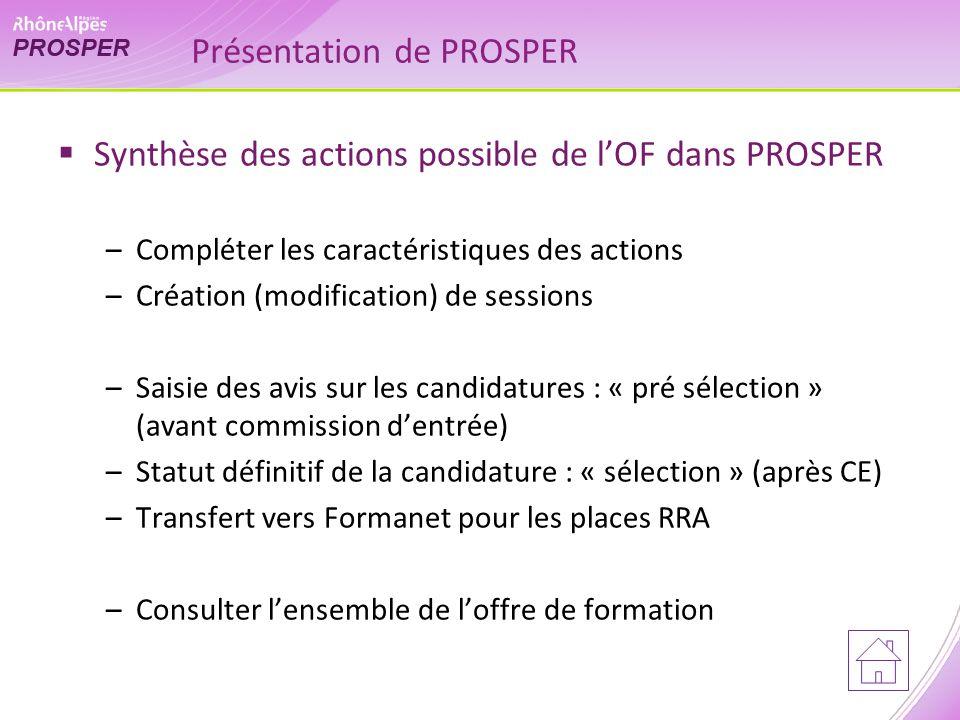 Présentation de PROSPER Synthèse des actions possible de lOF dans PROSPER –Compléter les caractéristiques des actions –Création (modification) de sess
