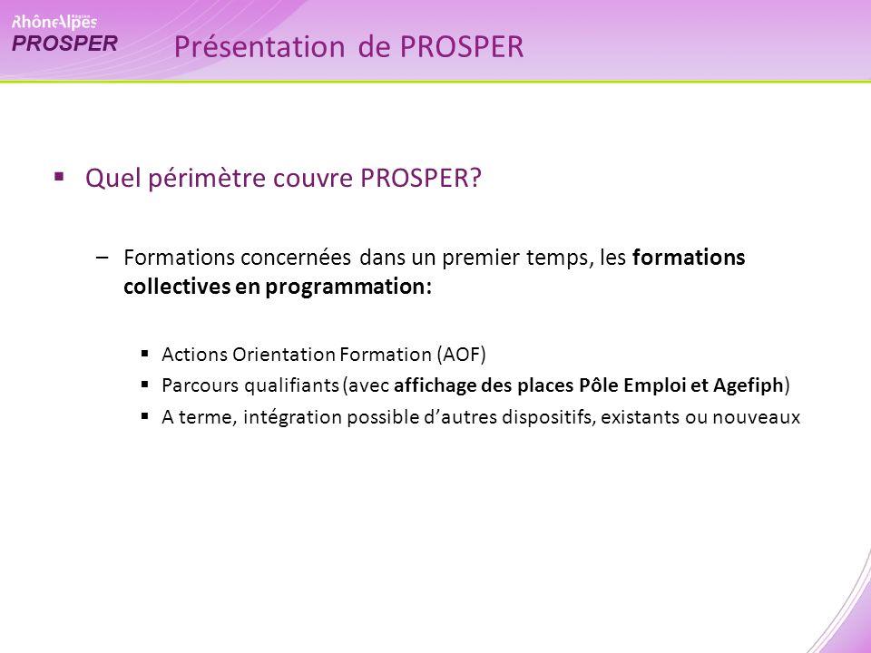 Présentation de PROSPER Quel périmètre couvre PROSPER? –Formations concernées dans un premier temps, les formations collectives en programmation: Acti
