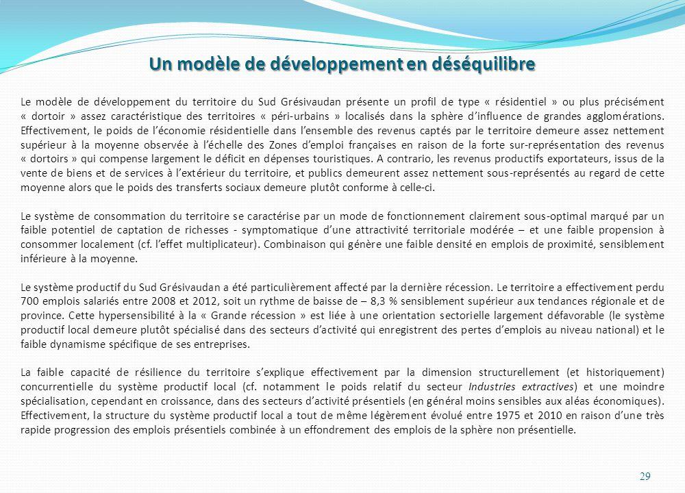Un modèle de développement en déséquilibre 29 Le modèle de développement du territoire du Sud Grésivaudan présente un profil de type « résidentiel » o