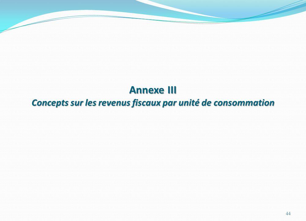 Annexe III Concepts sur les revenus fiscaux par unité de consommation 44