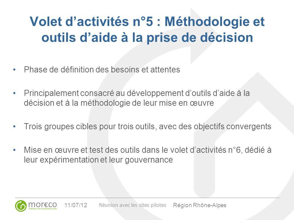 Région Rhône-Alpes Réunion avec les sites pilotes 11/07/12 Volet dactivités n°5 : Méthodologie et outils daide à la prise de décision Phase de définit