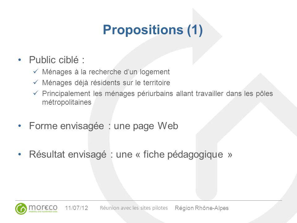 Région Rhône-Alpes Réunion avec les sites pilotes 11/07/12 Propositions (1) Public ciblé : Ménages à la recherche dun logement Ménages déjà résidents