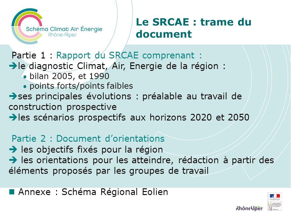 Le SRCAE : trame du document Partie 1 : Rapport du SRCAE comprenant : le diagnostic Climat, Air, Energie de la région : bilan 2005, et 1990 points for