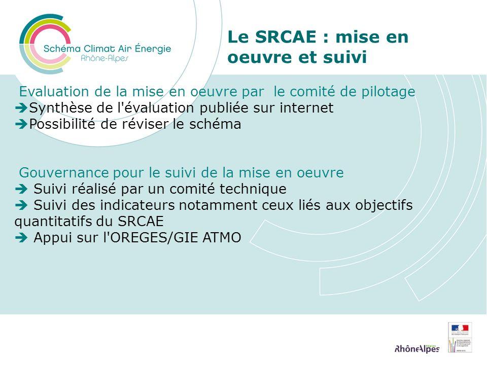 Le SRCAE : mise en oeuvre et suivi Evaluation de la mise en oeuvre par le comité de pilotage Synthèse de l'évaluation publiée sur internet Possibilité